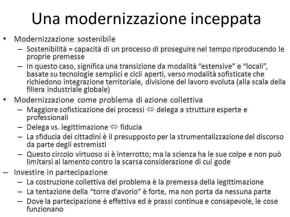 Una modernizzazione inceppata Modernizzazione sostenibile – Sostenibilità = capacità di un processo di proseguire nel tempo riproducendo le proprie pr