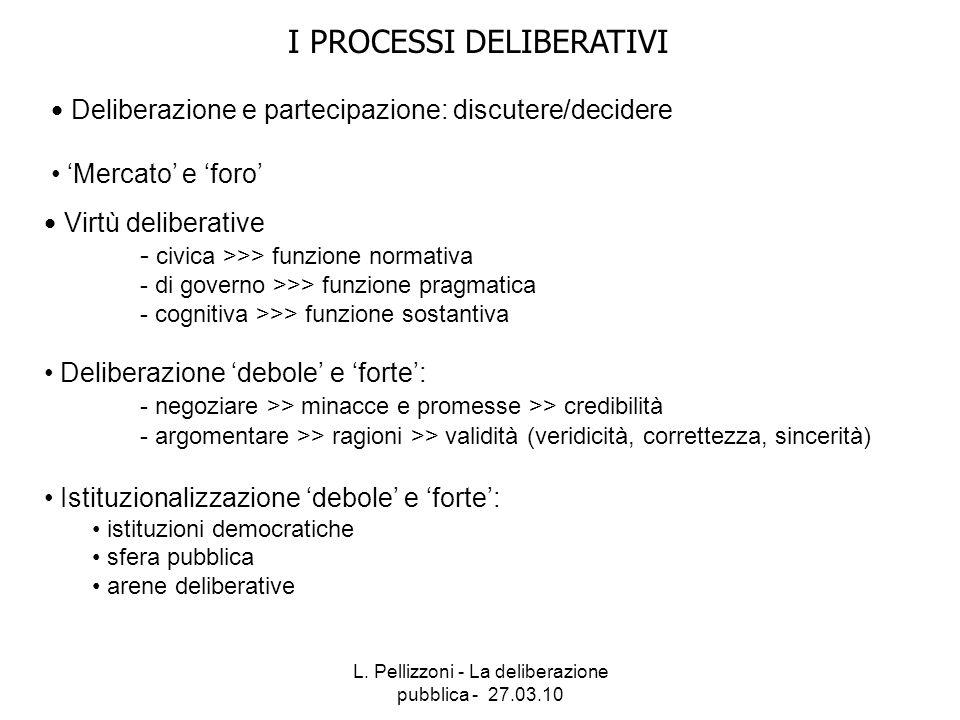 L. Pellizzoni - La deliberazione pubblica - 27.03.10 I PROCESSI DELIBERATIVI Deliberazione e partecipazione: discutere/decidere Mercato e foro Virtù d