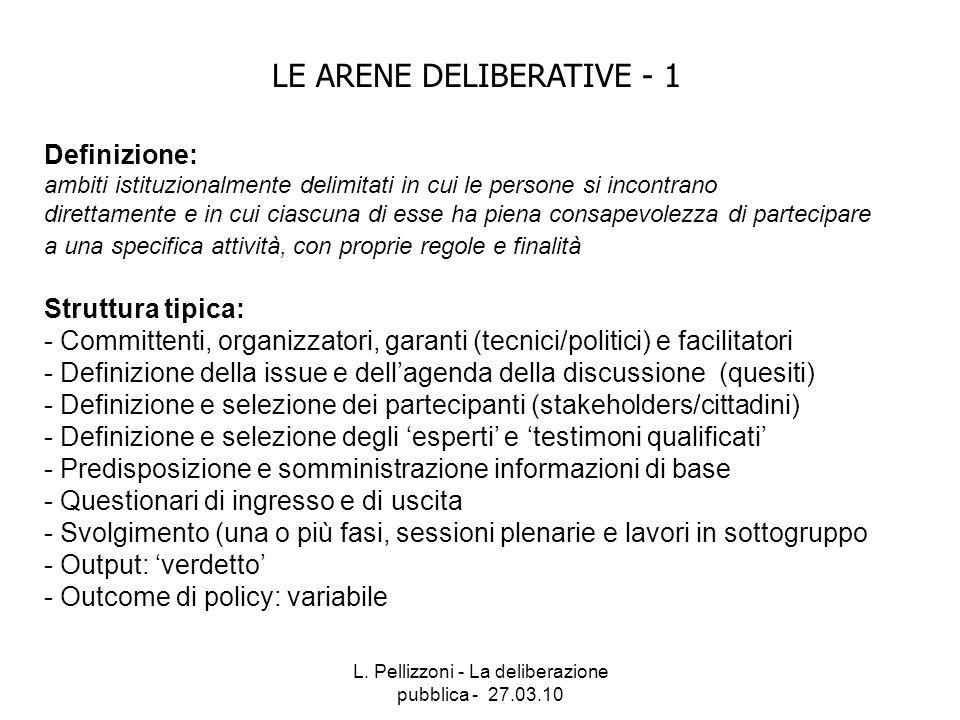 L. Pellizzoni - La deliberazione pubblica - 27.03.10 LE ARENE DELIBERATIVE - 1 Definizione: ambiti istituzionalmente delimitati in cui le persone si i