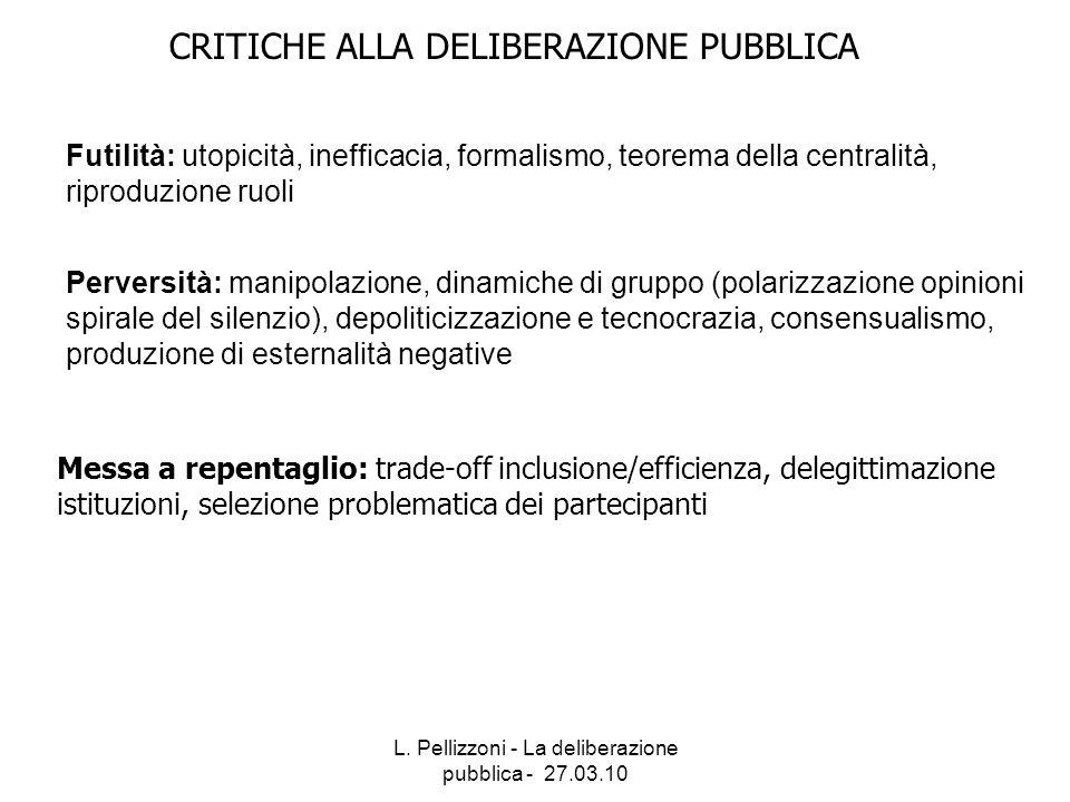 L. Pellizzoni - La deliberazione pubblica - 27.03.10 CRITICHE ALLA DELIBERAZIONE PUBBLICA Futilità: utopicità, inefficacia, formalismo, teorema della