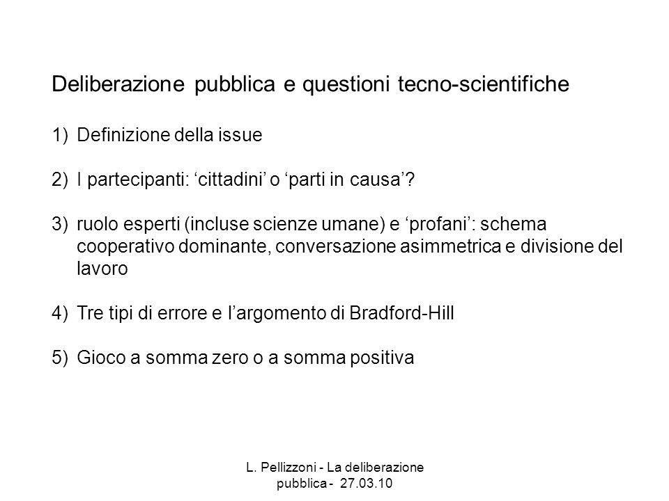 L. Pellizzoni - La deliberazione pubblica - 27.03.10 Deliberazione pubblica e questioni tecno-scientifiche 1)Definizione della issue 2)I partecipanti: