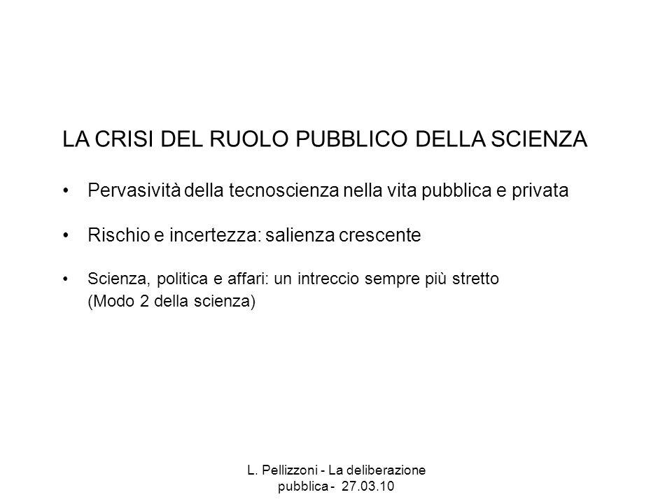 L. Pellizzoni - La deliberazione pubblica - 27.03.10 LA CRISI DEL RUOLO PUBBLICO DELLA SCIENZA Pervasività della tecnoscienza nella vita pubblica e pr