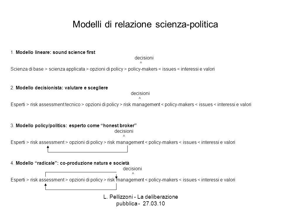 L. Pellizzoni - La deliberazione pubblica - 27.03.10 Modelli di relazione scienza-politica 1. Modello lineare: sound science first decisioni ^ Scienza