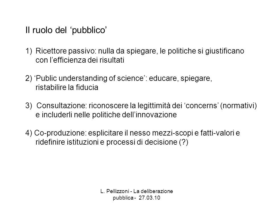 L. Pellizzoni - La deliberazione pubblica - 27.03.10 Il ruolo del pubblico 1)Ricettore passivo: nulla da spiegare, le politiche si giustificano con le