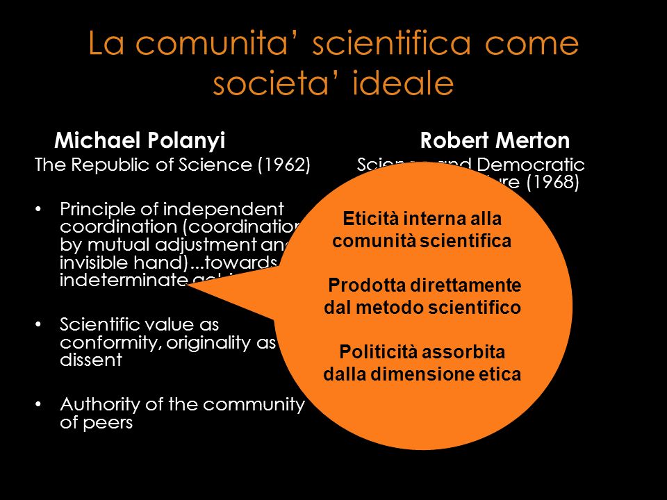 La comunita scientifica come societa ideale Michael Polanyi The Republic of Science (1962) Principle of independent coordination (coordination by mutual adjustment and invisible hand)...towards indeterminate achievement Scientific value as conformity, originality as dissent Authority of the community of peers Robert Merton Science and Democratic Social Structure (1968) Ethos of Science: Universalism Communism Disinterestedness Organized Scepticism Eticità interna alla comunità scientifica Prodotta direttamente dal metodo scientifico Politicità assorbita dalla dimensione etica