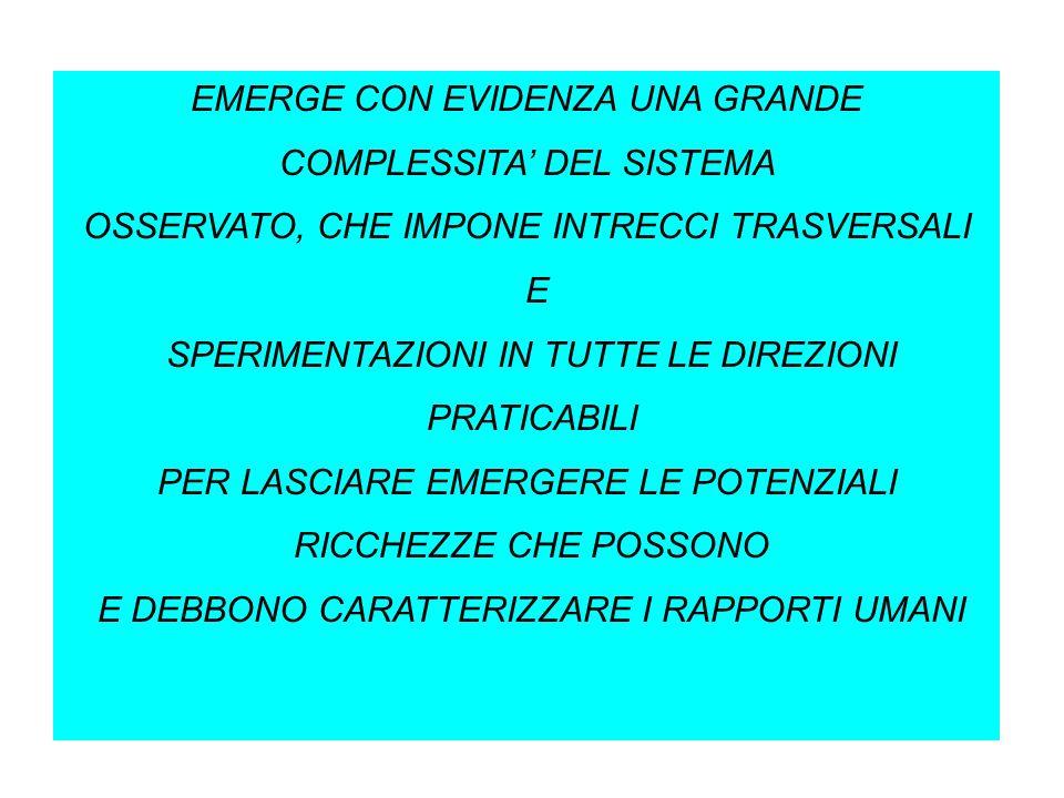 EMERGE CON EVIDENZA UNA GRANDE COMPLESSITA DEL SISTEMA OSSERVATO, CHE IMPONE INTRECCI TRASVERSALI E SPERIMENTAZIONI IN TUTTE LE DIREZIONI PRATICABILI