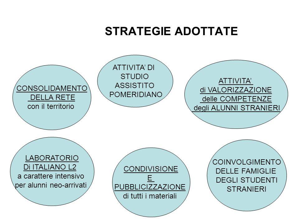STRATEGIE ADOTTATE COINVOLGIMENTO DELLE FAMIGLIE DEGLI STUDENTI STRANIERI LABORATORIO Di ITALIANO L2 a carattere intensivo per alunni neo-arrivati CON