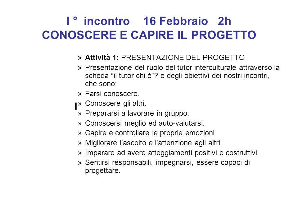 I ° incontro 16 Febbraio 2h CONOSCERE E CAPIRE IL PROGETTO »Attività 1: PRESENTAZIONE DEL PROGETTO »Presentazione del ruolo del tutor interculturale a