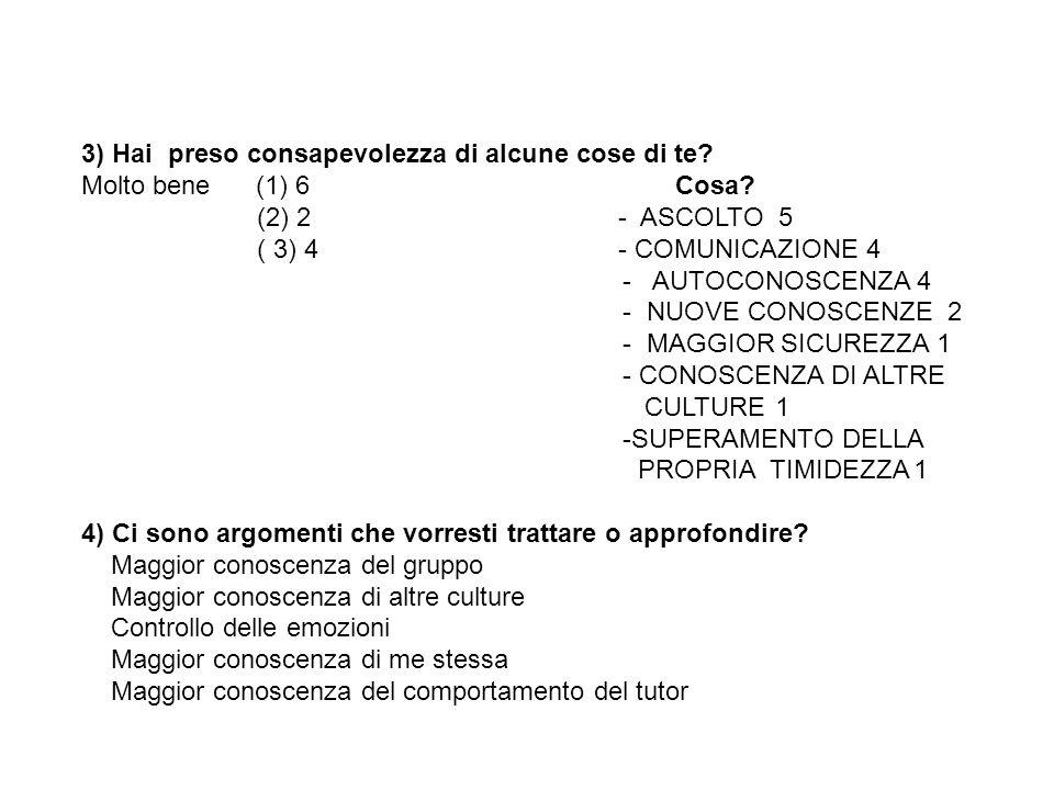 3) Hai preso consapevolezza di alcune cose di te? Molto bene (1) 6 Cosa? (2) 2 - ASCOLTO 5 ( 3) 4 - COMUNICAZIONE 4 - AUTOCONOSCENZA 4 - NUOVE CONOSCE