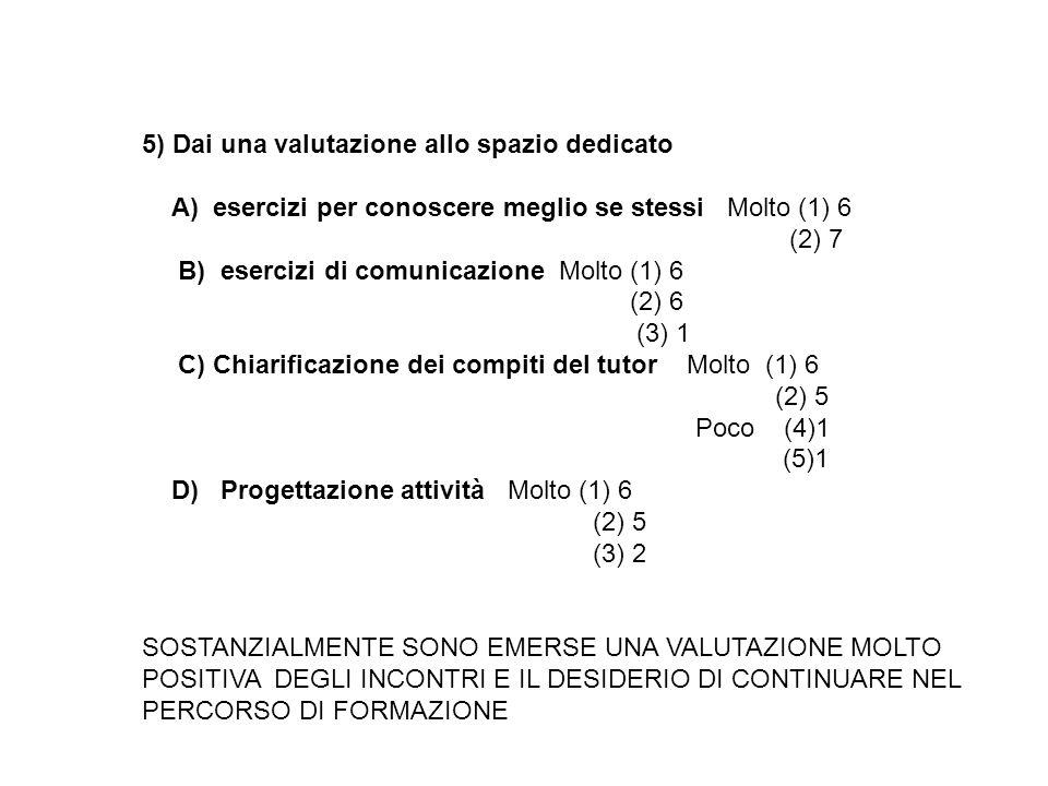 5) Dai una valutazione allo spazio dedicato A) esercizi per conoscere meglio se stessi Molto (1) 6 (2) 7 B) esercizi di comunicazione Molto (1) 6 (2)