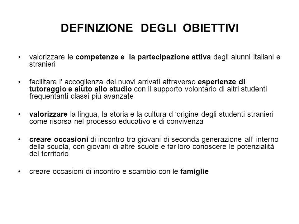 DEFINIZIONE DEGLI OBIETTIVI valorizzare le competenze e la partecipazione attiva degli alunni italiani e stranieri facilitare l accoglienza dei nuovi