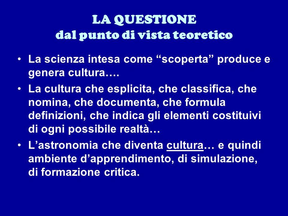 LA QUESTIONE dal punto di vista teoretico La scienza intesa come scoperta produce e genera cultura….