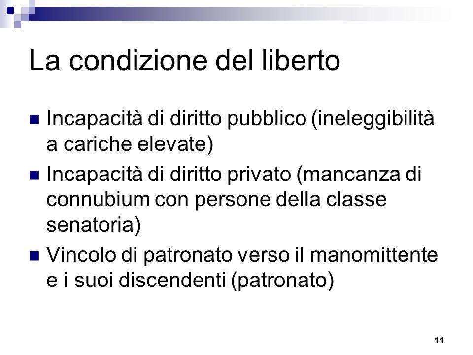 11 La condizione del liberto Incapacità di diritto pubblico (ineleggibilità a cariche elevate) Incapacità di diritto privato (mancanza di connubium co