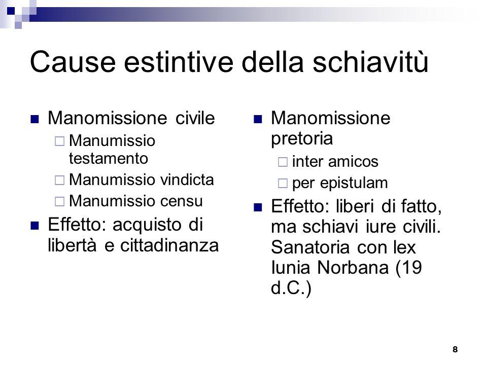 8 Cause estintive della schiavitù Manomissione civile Manumissio testamento Manumissio vindicta Manumissio censu Effetto: acquisto di libertà e cittad