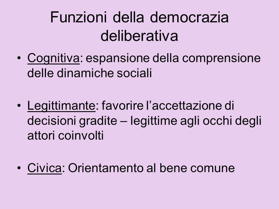 Funzioni della democrazia deliberativa Cognitiva: espansione della comprensione delle dinamiche sociali Legittimante: favorire laccettazione di decisi