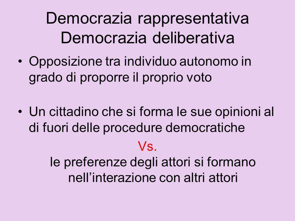 Democrazia rappresentativa Democrazia deliberativa Opposizione tra individuo autonomo in grado di proporre il proprio voto Un cittadino che si forma l
