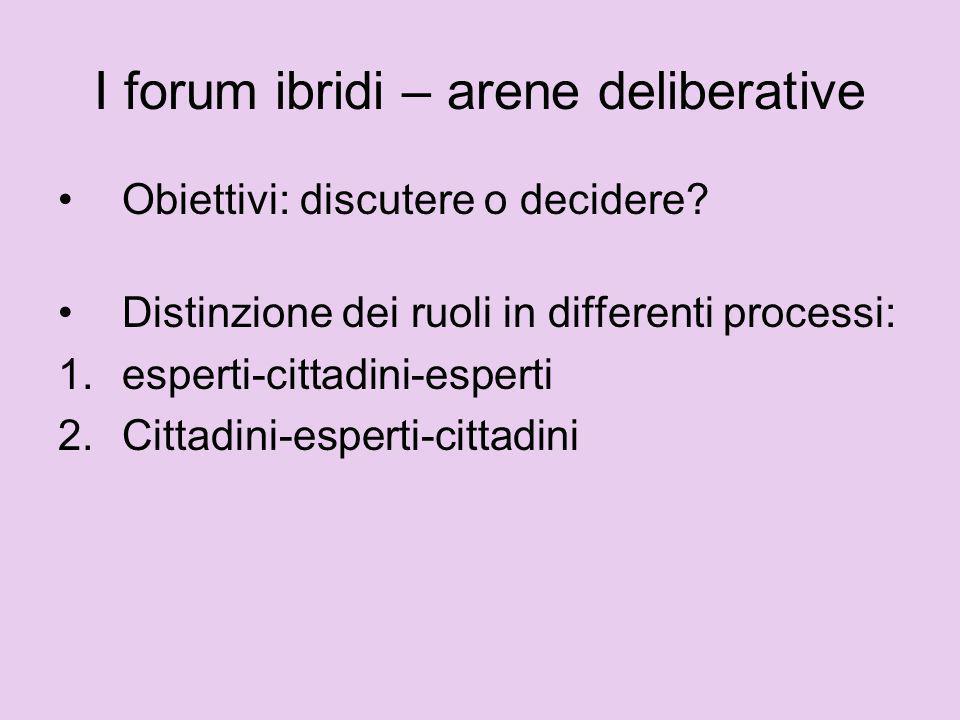 I forum ibridi – arene deliberative Obiettivi: discutere o decidere? Distinzione dei ruoli in differenti processi: 1.esperti-cittadini-esperti 2.Citta