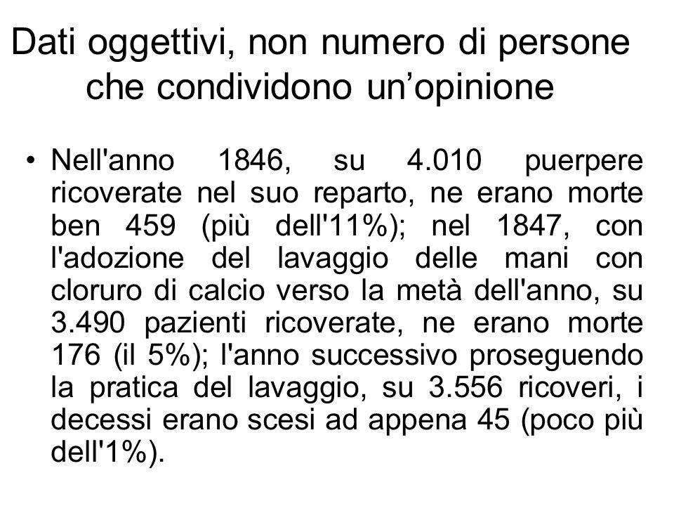 Dati oggettivi, non numero di persone che condividono unopinione Nell'anno 1846, su 4.010 puerpere ricoverate nel suo reparto, ne erano morte ben 459