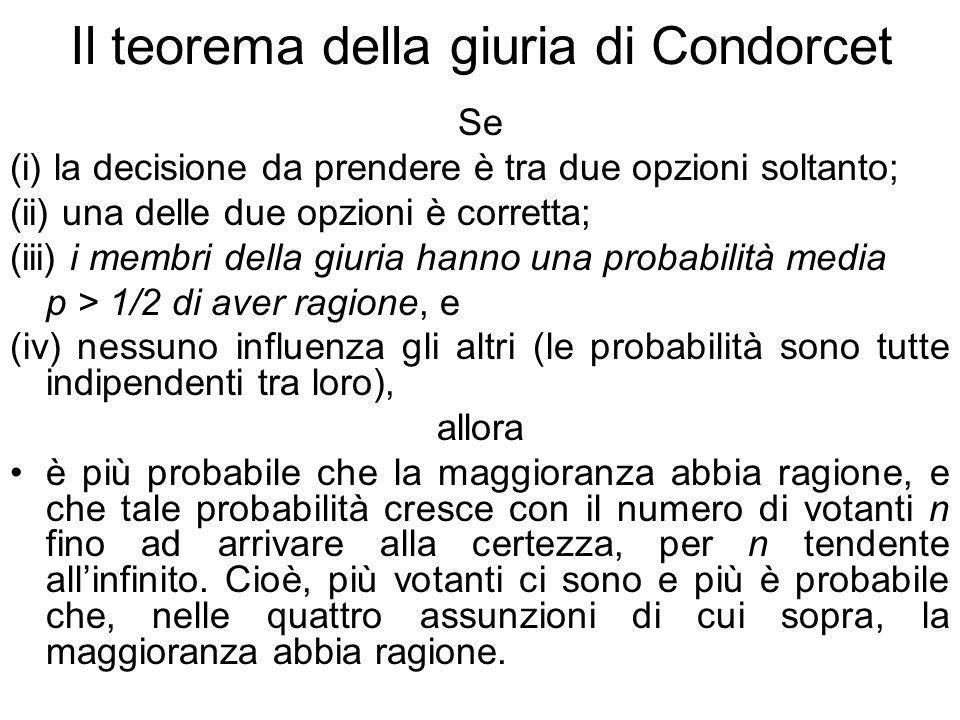 Il teorema della giuria di Condorcet Se (i) la decisione da prendere è tra due opzioni soltanto; (ii) una delle due opzioni è corretta; (iii) i membri