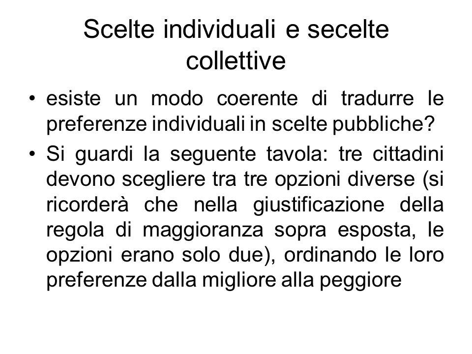 Scelte individuali e secelte collettive esiste un modo coerente di tradurre le preferenze individuali in scelte pubbliche? Si guardi la seguente tavol
