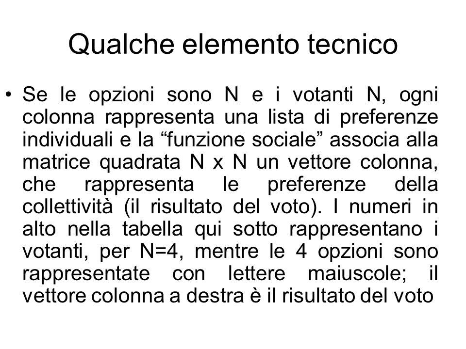 Qualche elemento tecnico Se le opzioni sono N e i votanti N, ogni colonna rappresenta una lista di preferenze individuali e la funzione sociale associ