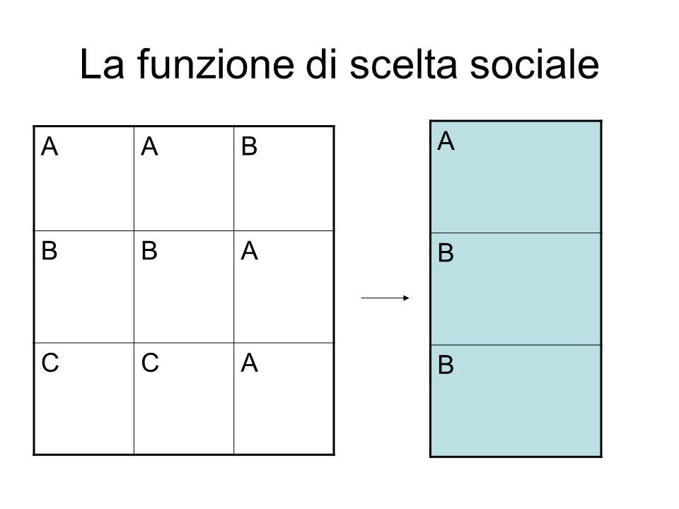 La funzione di scelta sociale AAB BBA CCA A B B