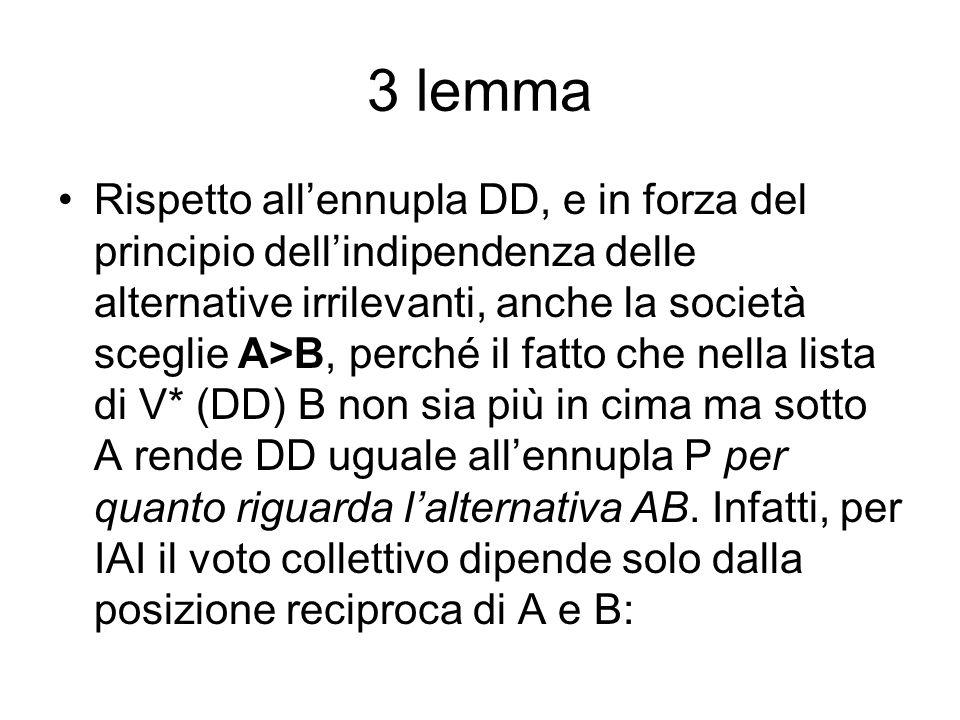3 lemma Rispetto allennupla DD, e in forza del principio dellindipendenza delle alternative irrilevanti, anche la società sceglie A>B, perché il fatto