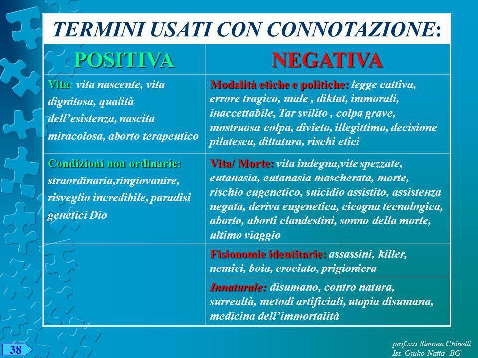 prof.ssa Simona Chinelli Ist. Giulio Natta -BG 38 TERMINI USATI CON CONNOTAZIONE: POSITIVANEGATIVA Vita Vita: vita nascente, vita dignitosa, qualità d