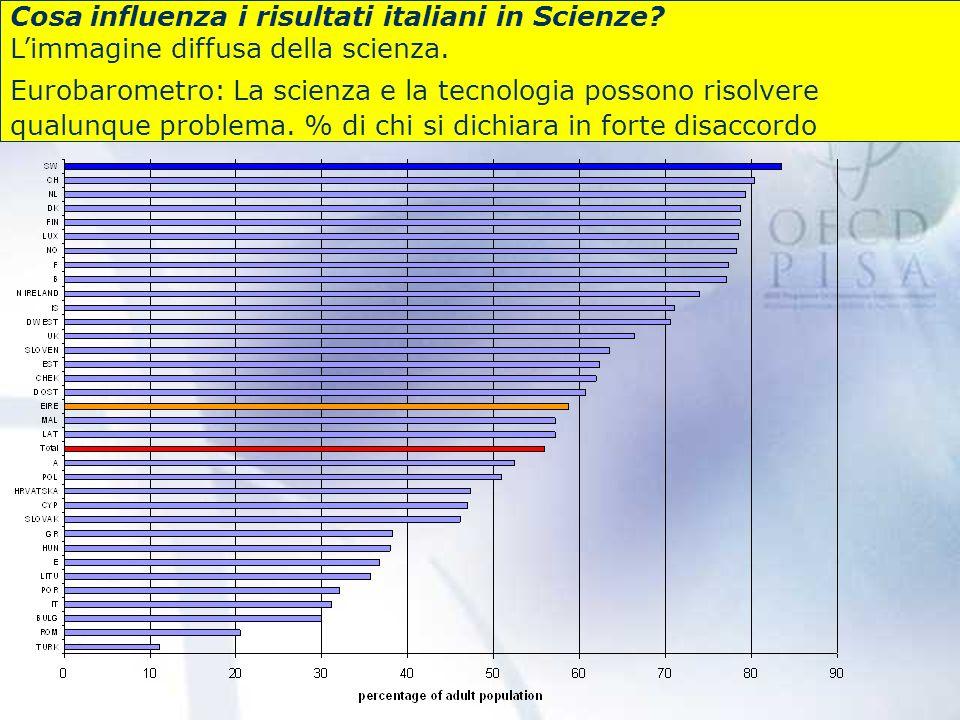 Cosa influenza i risultati italiani in Scienze.Limmagine diffusa della scienza.