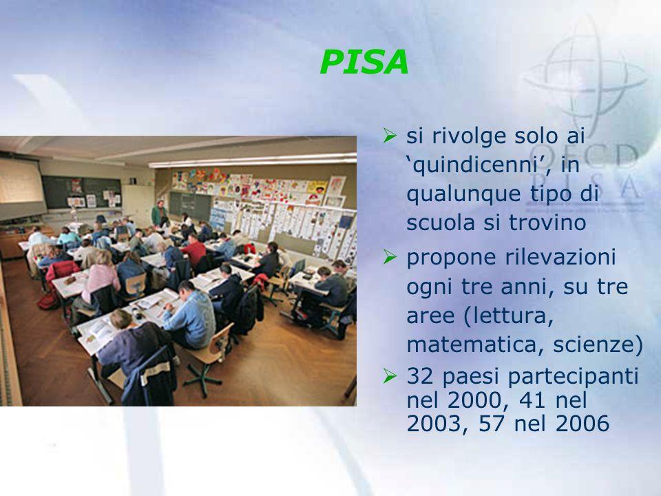 PISA si rivolge solo ai quindicenni, in qualunque tipo di scuola si trovino propone rilevazioni ogni tre anni, su tre aree (lettura, matematica, scienze) 32 paesi partecipanti nel 2000, 41 nel 2003, 57 nel 2006