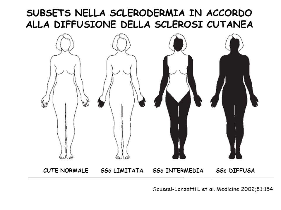 Scussel-Lonzetti L et al. Medicine 2002;81:154 CUTE NORMALESSc LIMITATASSc INTERMEDIASSc DIFFUSA SUBSETS NELLA SCLERODERMIA IN ACCORDO ALLA DIFFUSIONE