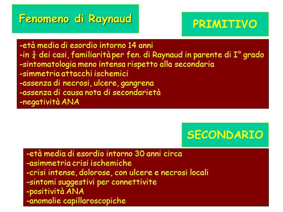 Fenomeno di Raynaud PRIMITIVO SECONDARIO -età media di esordio intorno 14 anni -in ¼ dei casi, familiarità per fen. di Raynaud in parente di I° grado