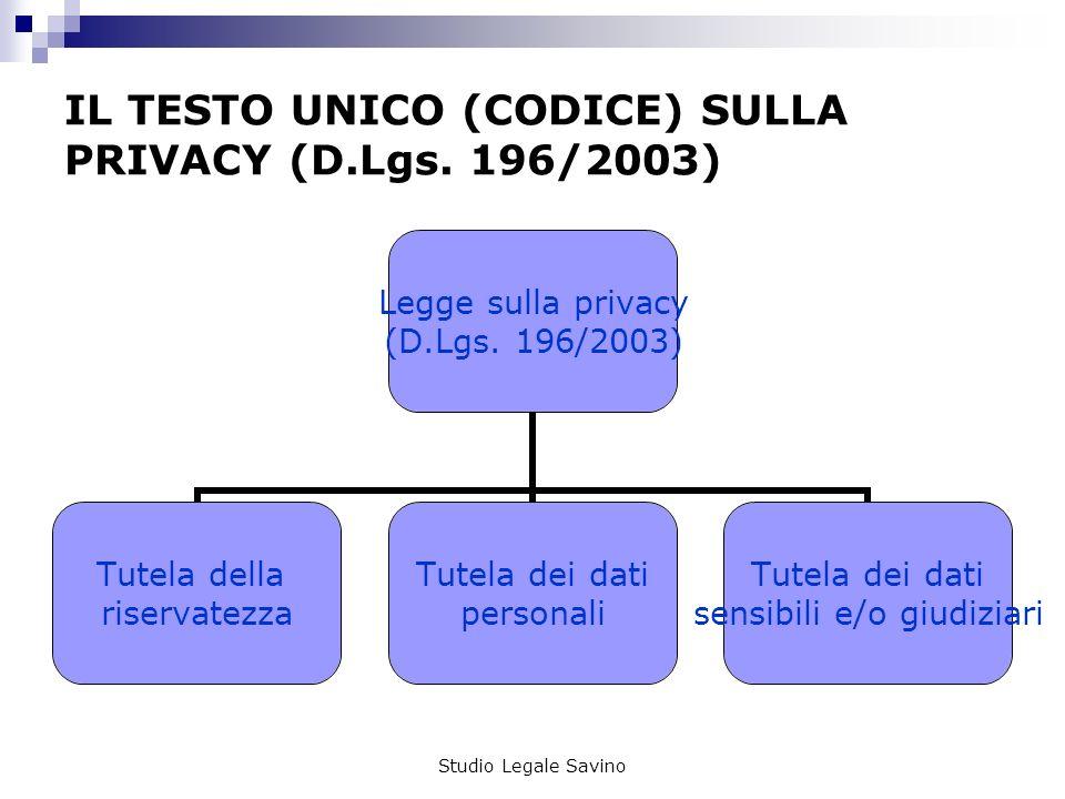Studio Legale Savino IL TESTO UNICO (CODICE) SULLA PRIVACY (D.Lgs. 196/2003)