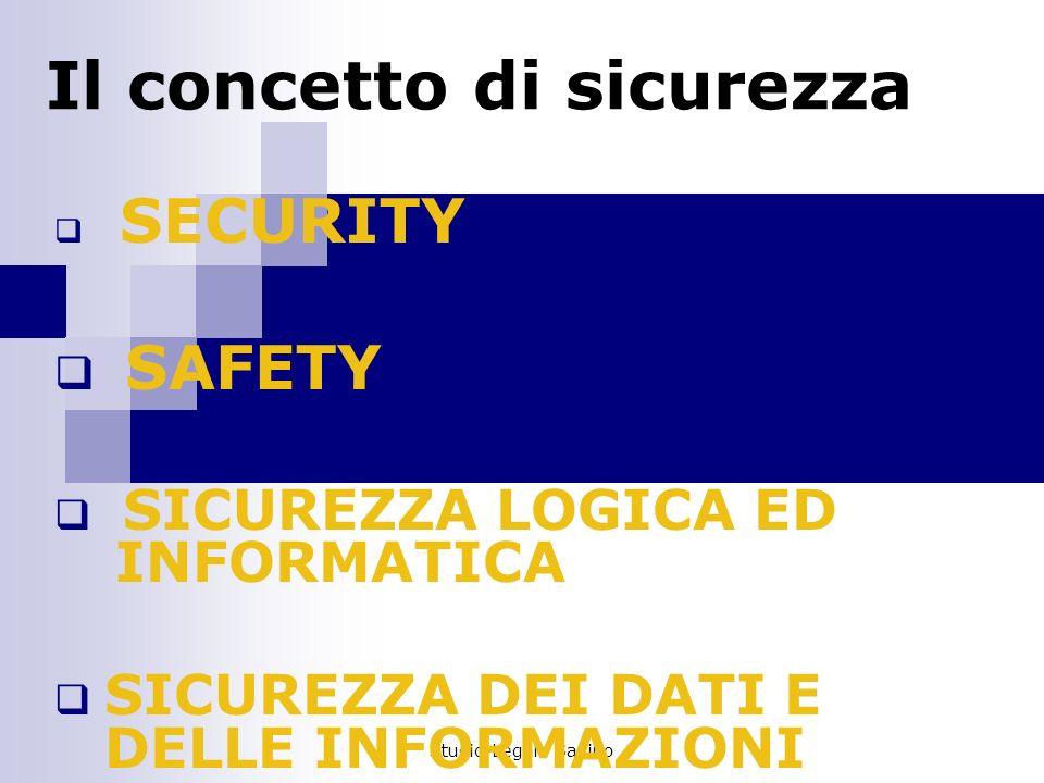 Studio Legale Savino Il concetto di sicurezza SECURITY SAFETY SICUREZZA LOGICA ED INFORMATICA SICUREZZA DEI DATI E DELLE INFORMAZIONI