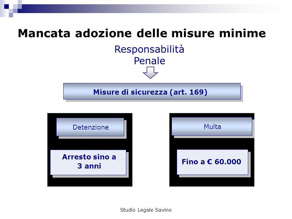 Studio Legale Savino Mancata adozione delle misure minime Responsabilità Penale Misure di sicurezza (art.