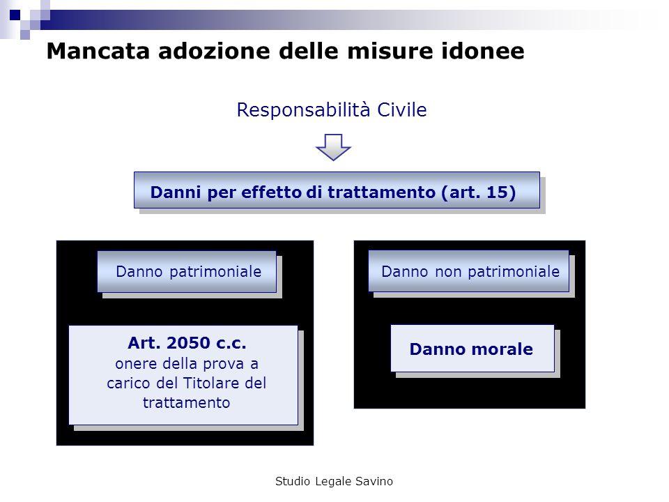 Studio Legale Savino Mancata adozione delle misure idonee Responsabilità Civile Danni per effetto di trattamento (art.