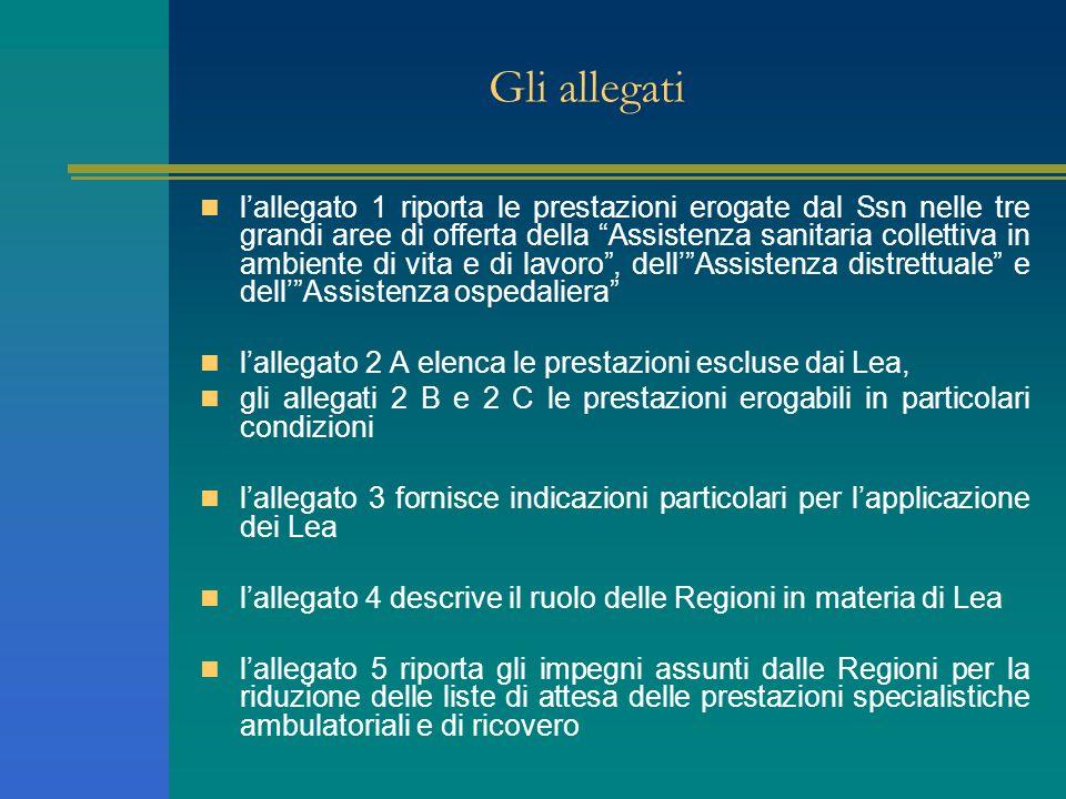 Gli allegati lallegato 1 riporta le prestazioni erogate dal Ssn nelle tre grandi aree di offerta della Assistenza sanitaria collettiva in ambiente di