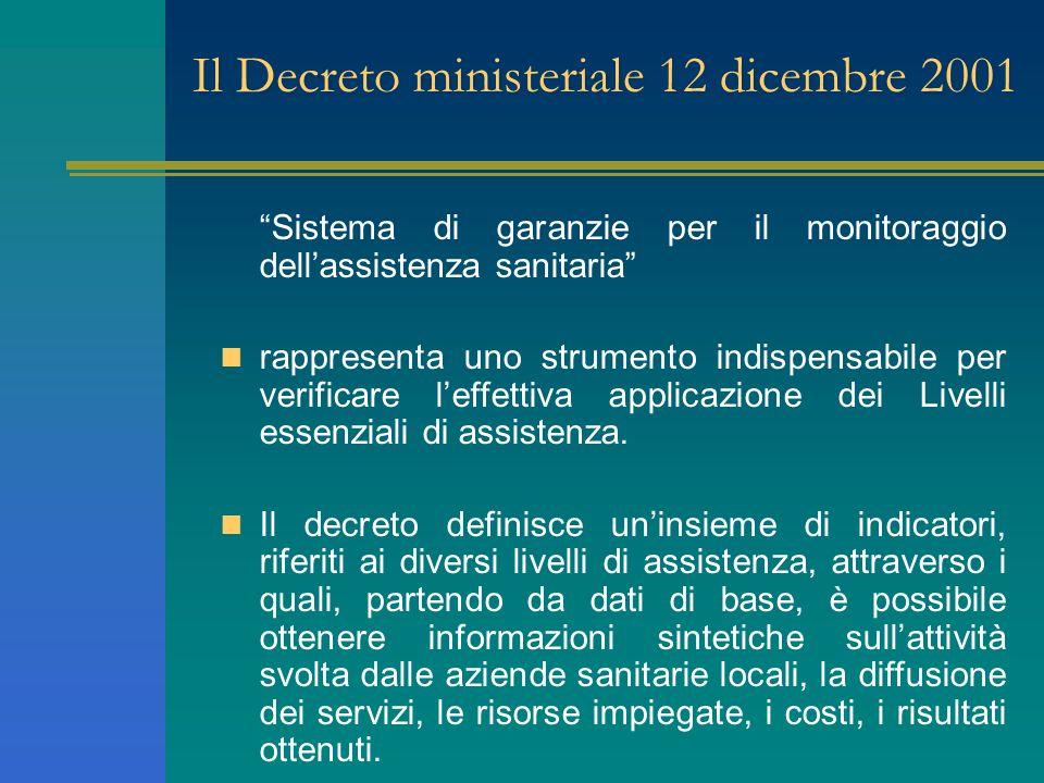 Il Decreto ministeriale 12 dicembre 2001 Sistema di garanzie per il monitoraggio dellassistenza sanitaria rappresenta uno strumento indispensabile per