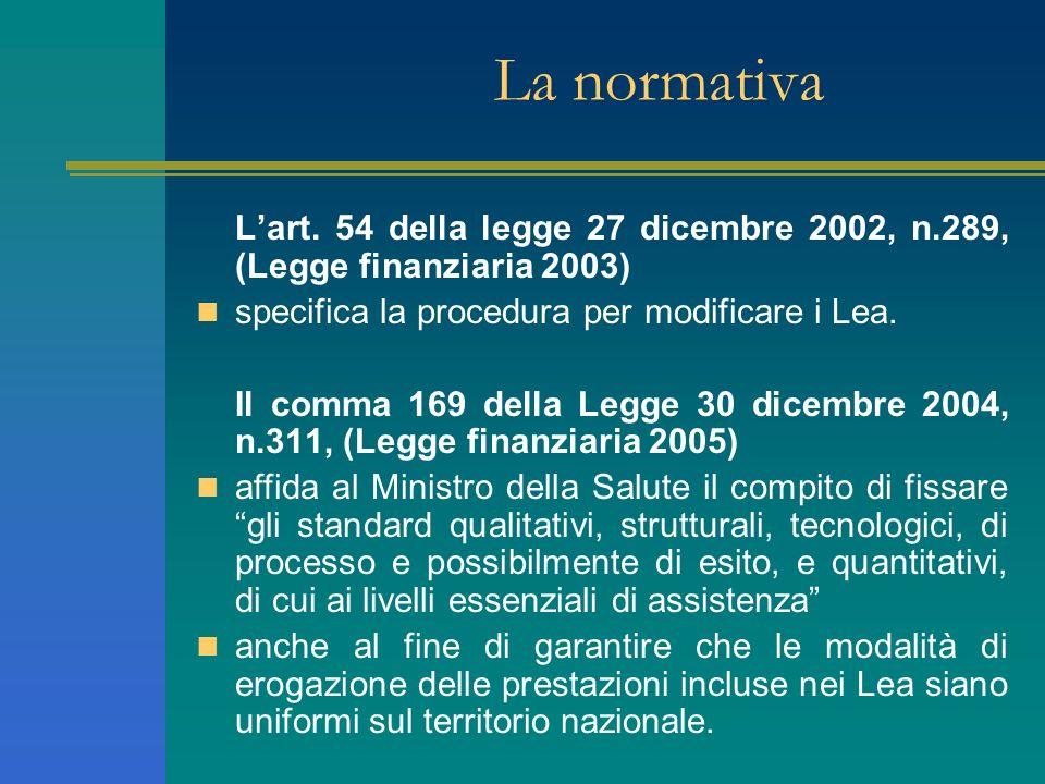 La normativa Lart. 54 della legge 27 dicembre 2002, n.289, (Legge finanziaria 2003) specifica la procedura per modificare i Lea. Il comma 169 della Le