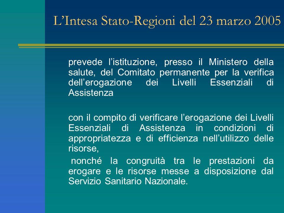 LIntesa Stato-Regioni del 23 marzo 2005 prevede listituzione, presso il Ministero della salute, del Comitato permanente per la verifica dellerogazione