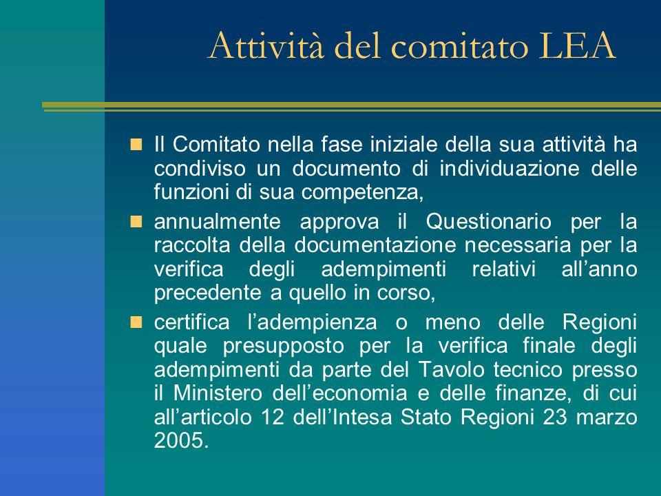 Attività del comitato LEA Il Comitato nella fase iniziale della sua attività ha condiviso un documento di individuazione delle funzioni di sua compete