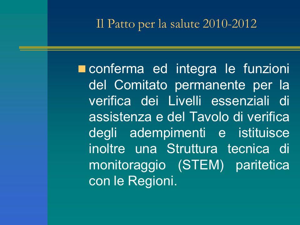 Il Patto per la salute 2010-2012 conferma ed integra le funzioni del Comitato permanente per la verifica dei Livelli essenziali di assistenza e del Ta