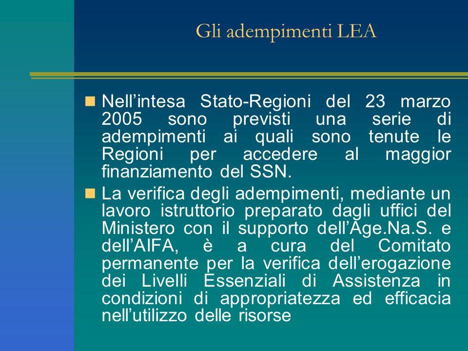Gli adempimenti LEA Nellintesa Stato-Regioni del 23 marzo 2005 sono previsti una serie di adempimenti ai quali sono tenute le Regioni per accedere al