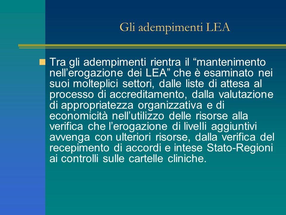 Gli adempimenti LEA Tra gli adempimenti rientra il mantenimento nellerogazione dei LEA che è esaminato nei suoi molteplici settori, dalle liste di att