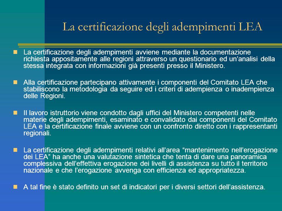 La certificazione degli adempimenti LEA La certificazione degli adempimenti avviene mediante la documentazione richiesta appositamente alle regioni at