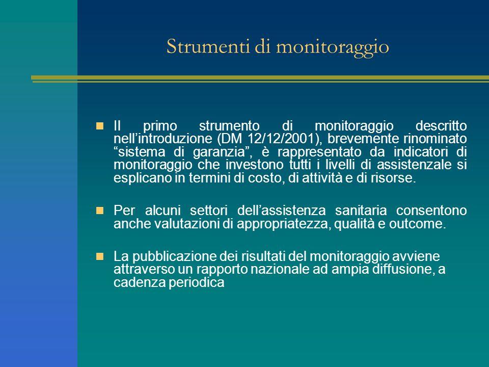 Strumenti di monitoraggio Il primo strumento di monitoraggio descritto nellintroduzione (DM 12/12/2001), brevemente rinominato sistema di garanzia, è
