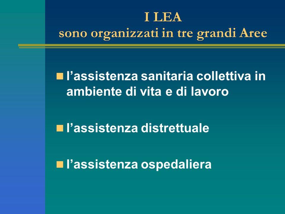 I LEA sono organizzati in tre grandi Aree lassistenza sanitaria collettiva in ambiente di vita e di lavoro lassistenza distrettuale lassistenza ospeda