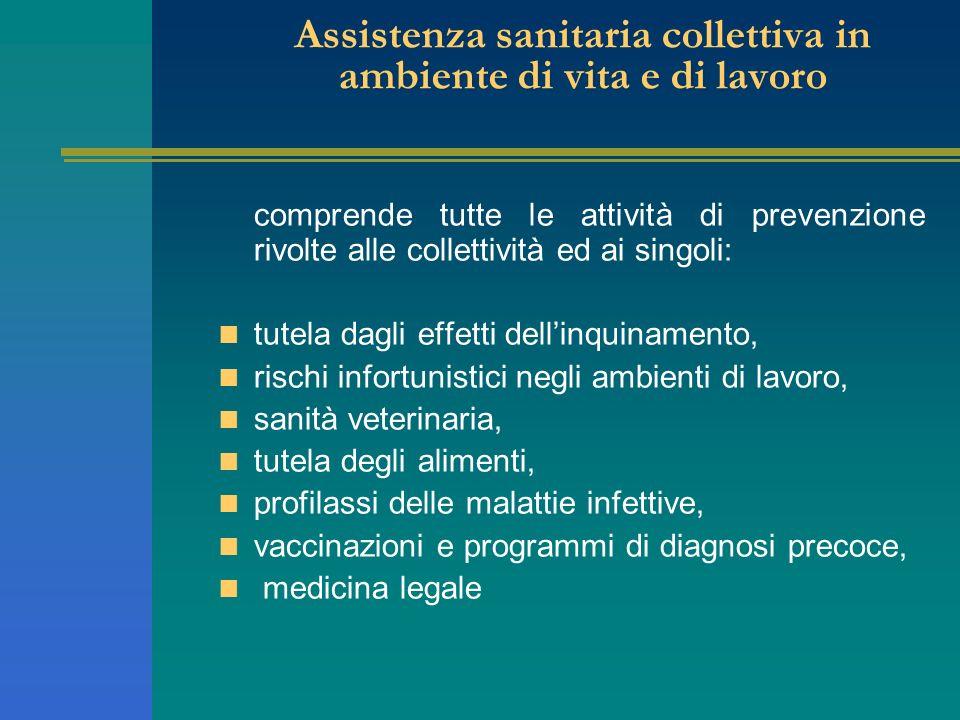 Assistenza sanitaria collettiva in ambiente di vita e di lavoro comprende tutte le attività di prevenzione rivolte alle collettività ed ai singoli: tu