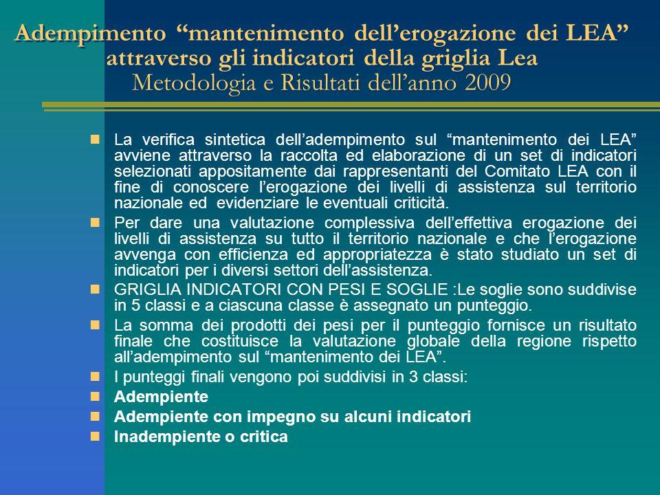 Adempimento mantenimento dellerogazione dei LEA attraverso gli indicatori della griglia Lea Metodologia e Risultati dellanno 2009 La verifica sintetic