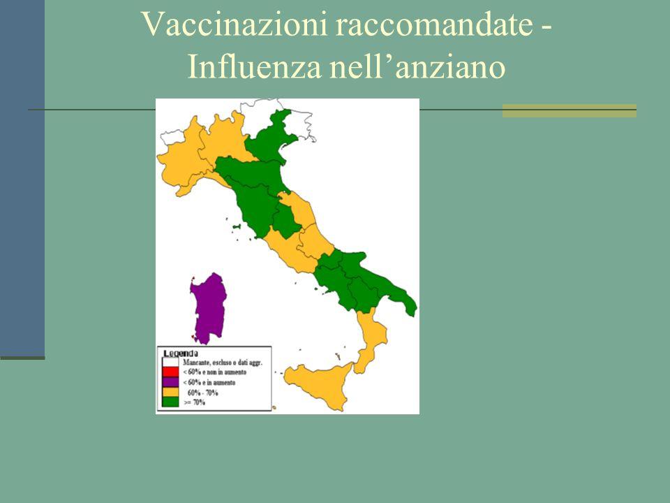 Vaccinazioni raccomandate - Influenza nellanziano